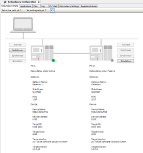Screenshot CODESYS Redundancy configured controllers
