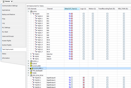 Screenshot CODESYS Multicore Var Monitoring